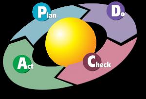 """""""Diagram by Karn G. Bulsuk (http://www.bulsuk.com)"""""""